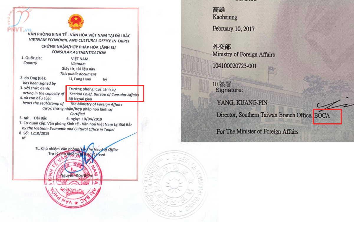 BOCA trong document legalization của Trung Quốc là gì