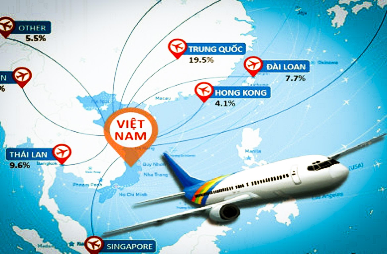 Khôi phục đường bay Việt Nam đến Nhật Bản, Hàn Quốc, Trung Quốc, Đài Loan, Campuchia, Lào